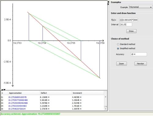 Newton-Raphson yöntemi ile çözüm