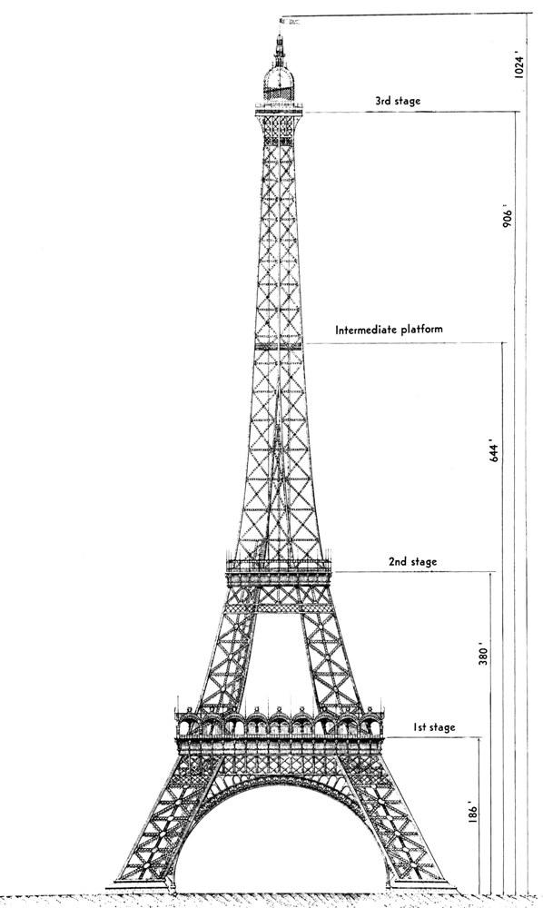 Yerden anten tepesine kadar şuan 324m olan kulede yarışmacılar 276m dikey yüksek kazanarak 3. kata tırmandılar. Kaynak: basiccarpentrytechniques.com